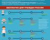 Инфографика Минздрава России